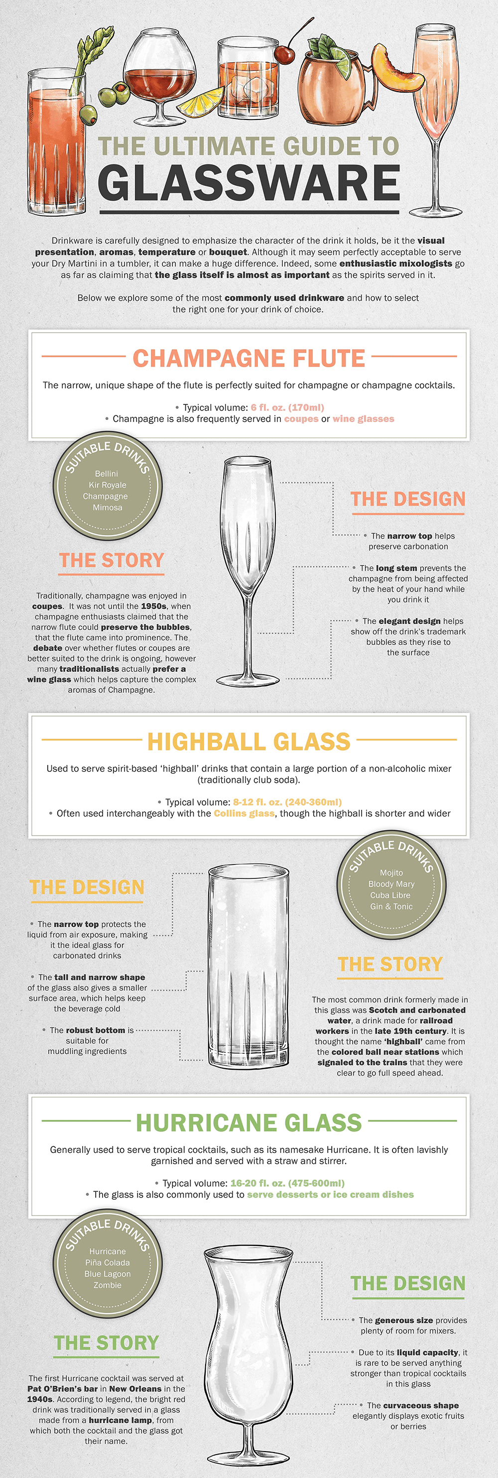 The Ultimate Guide to Glassware by Fairmont